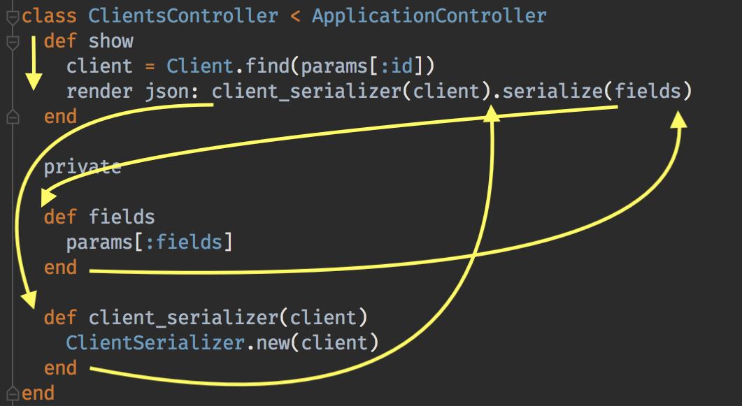 Reading non-linear code